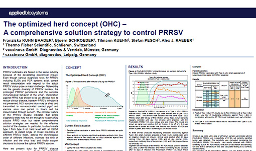 Life Technologies - PRRSV - The optimized herd concept (OHC) – A comprehensive solution strategy to control PRRSV