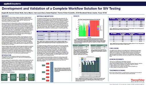 Life Technologies - SIV - Development and Validation of a Complete Workflow Solution for SIV Testing