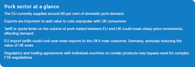 Pork sector at a glance