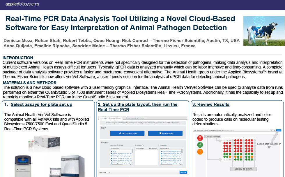 Real-Time PCR Data Analysis Tool Utilizing a Novel Cloud-Based Software for Easy Interpretation of Animal Pathogen Detection